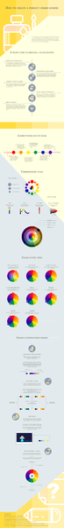 File:Color-Scheme-Infographic.png